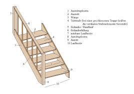 treppe nachtrã glich einbauen treppen stufen rechner berechnung www selber bauen de