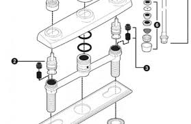 repairing a moen kitchen faucet moen kitchen faucet repair mariorange com