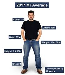 the uk u0027s mr average extraordinary change in british men u0027s bodies