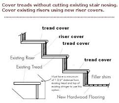 replacement stair treads stair treads and riser cover installation