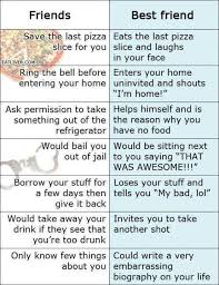 Great Questions To Ask A Questions To Ask Your Bestfriend 50 Great Questions To Ask A