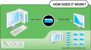 Vga To Hdmi Wiring Diagram Uga 3000 Usb 3 0 2 0 To Vga Dvi Hdmi Multiple Monitor