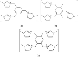 five hybrid thiocyanate networks oriented by polyvalent cationic