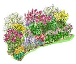 Planning A Flower Garden Layout Heat Loving Garden Plan Flower Garden Plans Garden Planning And