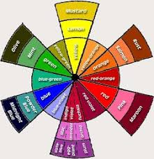 how to use the color wheel in jewelry designs