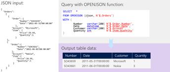 varchar date format php azure sql database json features microsoft docs
