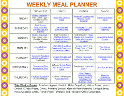 printable weight loss diet chart simple meal planner daway dabrowa co