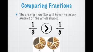 comparing fractions with the same numerator youtube