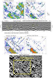 Ohio Radar Map by Remote Sensing Free Full Text Ground Penetrating Radar Mapping