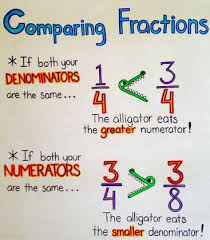comparing and ordering fractions and mixed numbers worksheet everyday math 4 unit 3 ms murray s fourth grade
