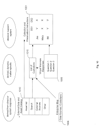 patent us20110040600 e discovery decision support google