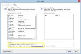 Pivot Table In Excel 2013 Mysql Mysql And Windows 9 6 Creating Pivottables