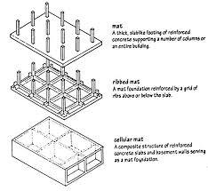 arc261 concrete properties u0026foundation system