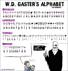 gaster the who speaks in now you can speak in undertale your meme