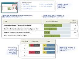 it support report template microsoft tfs visual studio progress template suggestions