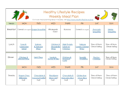 diet planner template clean eating and a healthy lifestyle with free meal planner