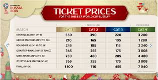 World Cup Table When Do World Cup 2018 Tickets Go On Sale Tickets And Ticketing