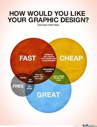Graphic Designer Meme - how would you like your graphic design by mustapan meme center