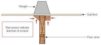 Squeaky Floor Repair How To Repair A Squeaky Floor Part 3