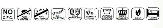 materasso memory molle insacchettate materasso memory mod memory flex con molle insacchettate da cm
