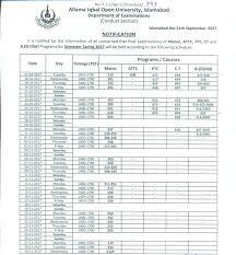 aiou matric fa ba date sheet 2017 for spring exams