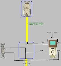 wiring diagram for 20a gfi outlet with switch doityourself com