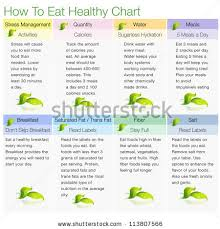 image how eat healthy chart stock illustration 113807566