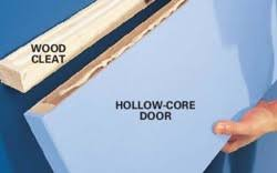 hollow core door shelves woodworking plans and information at