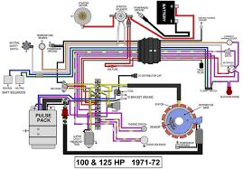 mercury outboard remote control diagram quicksilver throttle