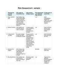 the very best balloon blog risk assessments u0026 method statements