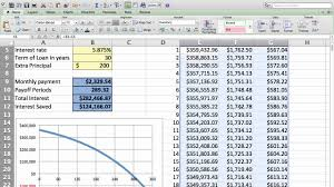 Loan Amortization Spreadsheet Excel by How To Make Loan Amortization Tables In Excel Youtube