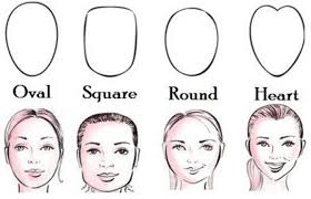 head shapes and hairstyles top image of hairstyles for your face shape floyd donaldson journal