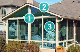 Do It Yourself Sunroom How To Build Your Own Sunroom With A Sunroom Kit