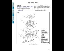 cd 1997 1998 buell s1 lightning service u0026 repair shop manual free