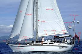 Sailboat Sun Awnings Details Of Cherokee Rose The Sailboat That Safely Took Paul And