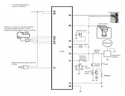 wiring diagram suzuki nex wiring wiring diagrams instruction