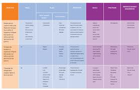 goals planner template unltd 4 6 developing your marketing strategy and marketing toolkit home