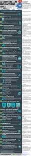 toyota motor manufacturing kentucky wikipedia the 25 best lean manufacturing ideas on pinterest lean kanban