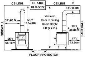 Wood Furnace Wiring Diagrams Fireplaceinsert Com Vogelzang Plate Steel Wood Stove Ponderosa