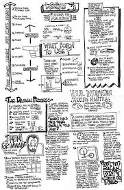 145 best sketchnoting images on pinterest sketch notes draw and