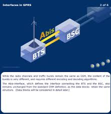 Radio Frequency In Computer Interface 2g Cellular Series Ossidian Technologies Website