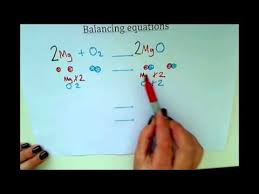 ks3 balancing equations youtube