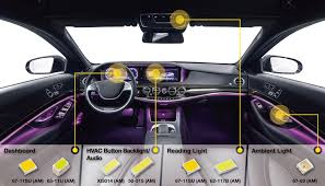 Led Light Bulbs For Car Interior by Current Developments And Challenges In Led Based Vehicle Lighting