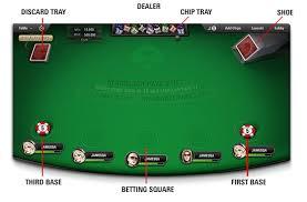 online casino table games online blackjack play free blackjack games