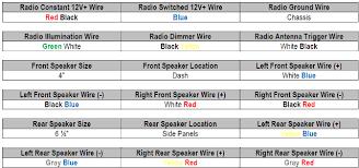 1998 mitsubishi galant car stereo radio wiring diagram 1998 free