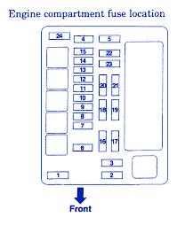 2006 mitsubishi lancer fuse box diagram mitsubishi wiring