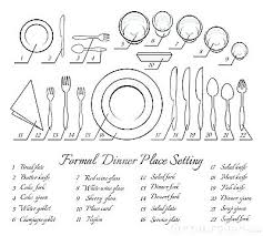 how to set a formal dinner table formal table setting xecc co