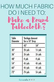best 25 tablecloth diy ideas on pinterest tea party