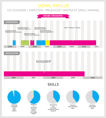 Interactive Resume Examples by Infographic Of The Day Vizualize Me Instantly Turns Yo Co Design