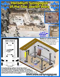 first century synagogue top plans qiryat sefer 90 bc